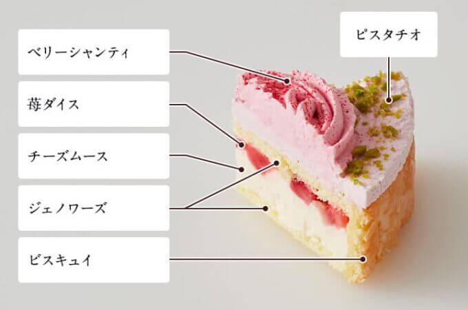 ルタオの花束ケーキ ローズフルール